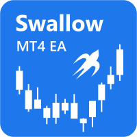 Swallow【TRADERS-pro:トレプロ】