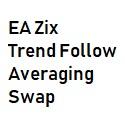 EA Zix【TRADERS-pro:トレプロ】