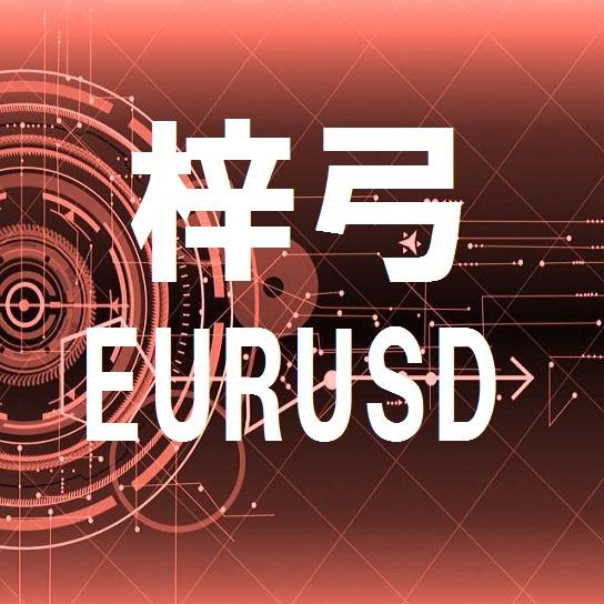 梓弓_EURUSD【TRADERS-pro:トレプロ】